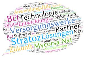 Technologie Tag Cloud